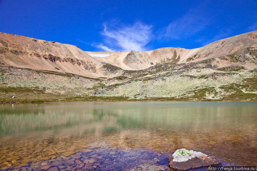 Первое Тюргундинское озеро