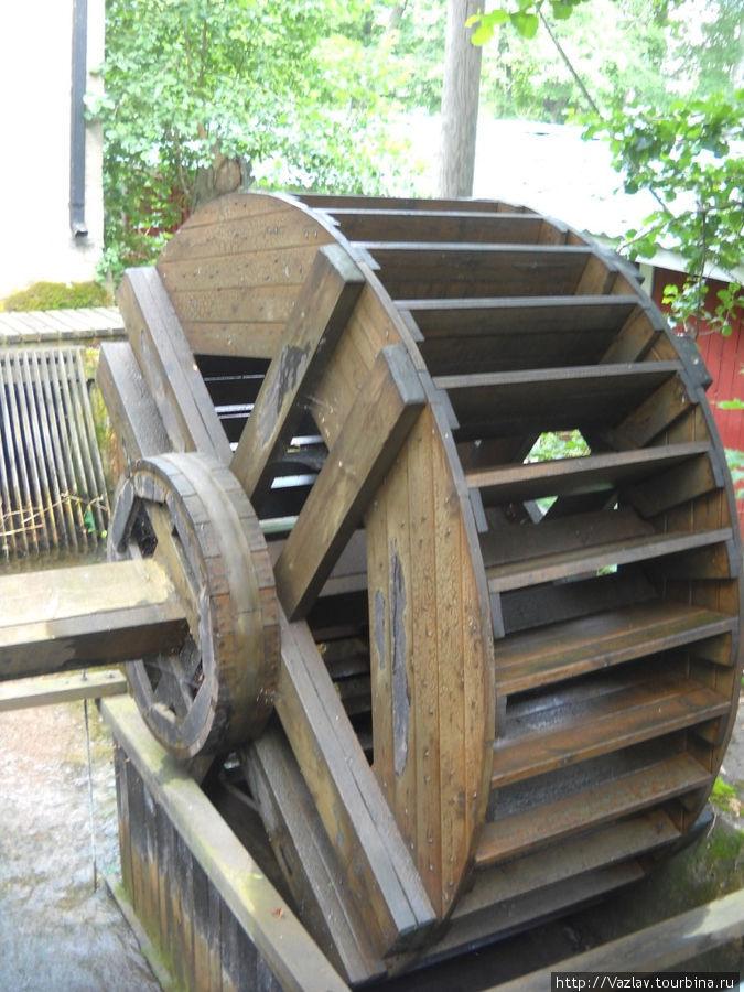 Водяное колесо