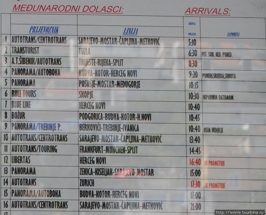 международные рейсы, прибытие в Дубровник