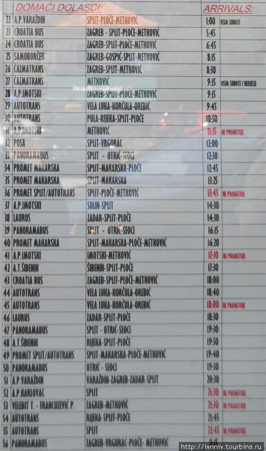 местные рейсы, прибытие в Дубровник