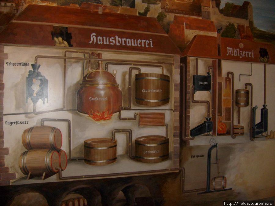 Нюрнберг знаменит своим красным пивом, которое варят только в одной пивоварни города