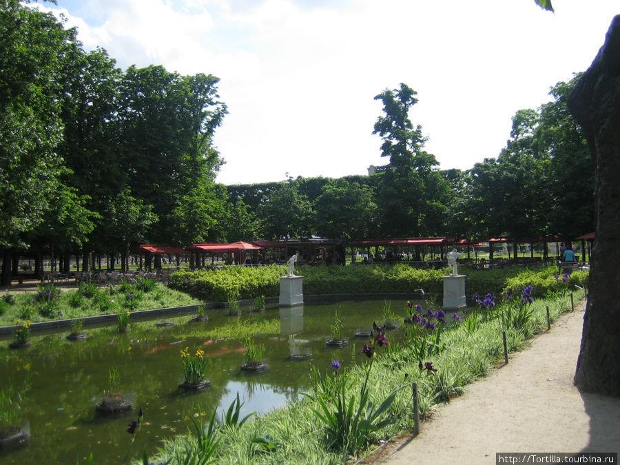 парк Тюильри