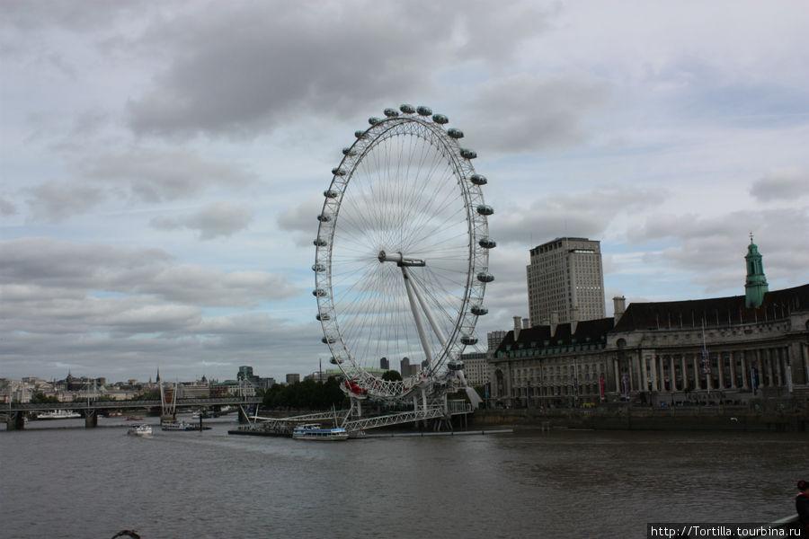 Лондонский глазЛондон.