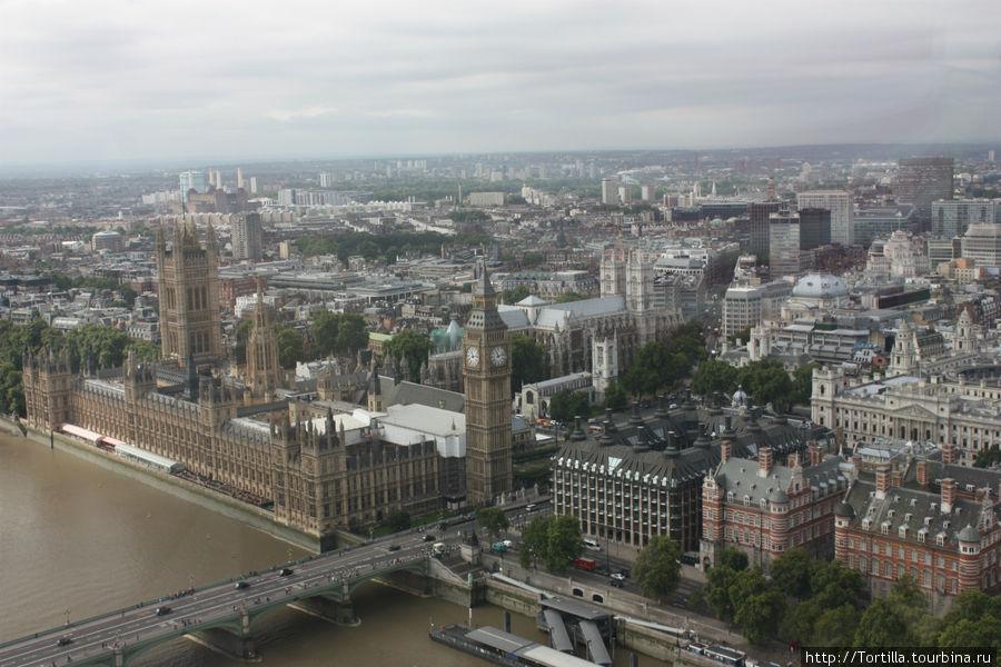 Вид на Вестминстер с Лондонского глаза