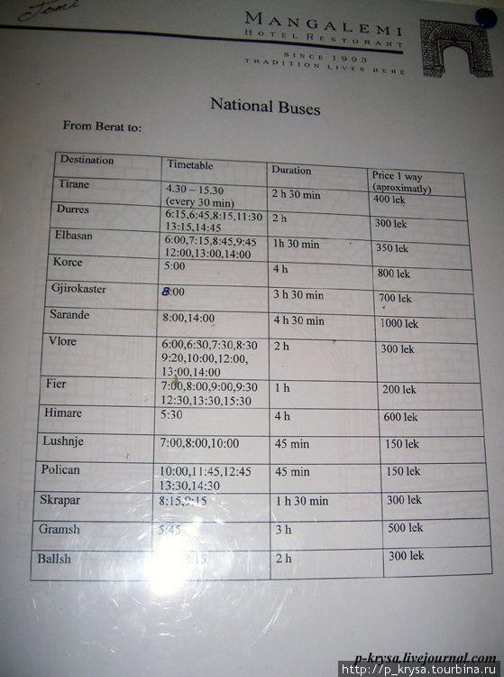 Расписание автобусов из Берата