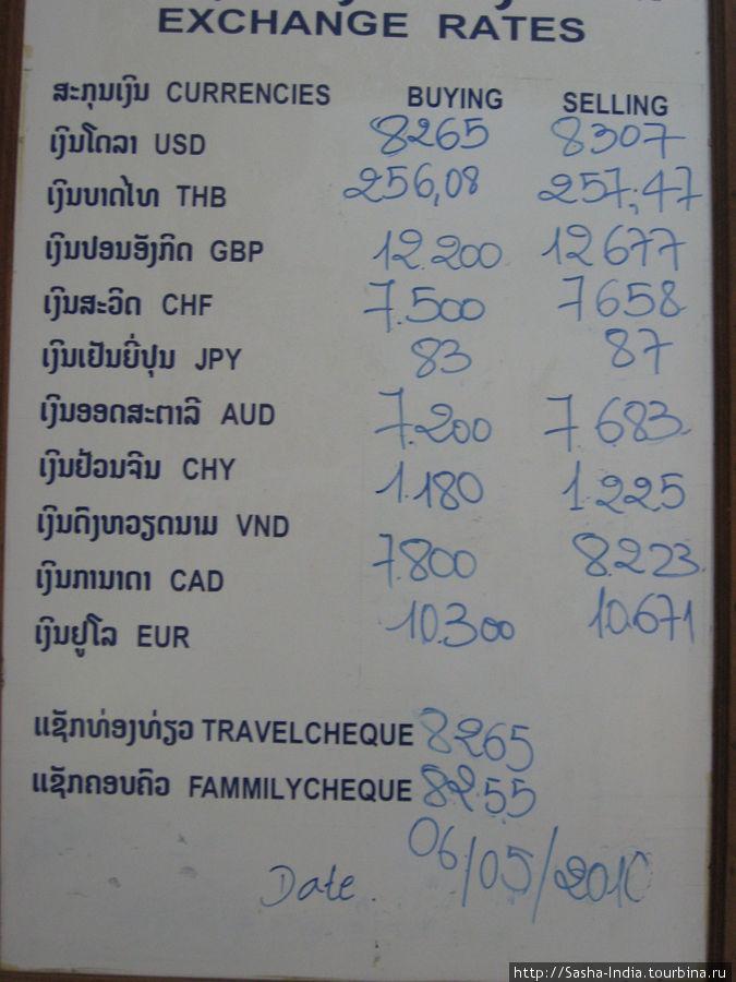 Курсы валют по отношению к лаоской кипе на 6-е мая 2010 года