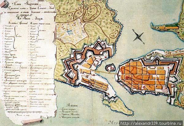 Схема Выборга XVIII века