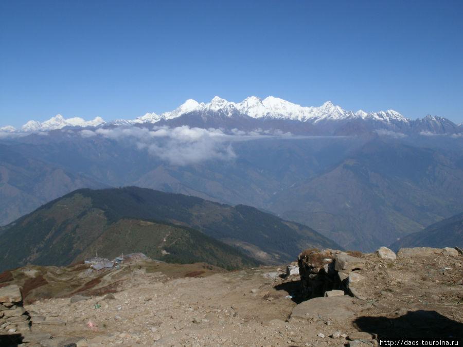 Последний взгляд на Великий Гималайский Хребет