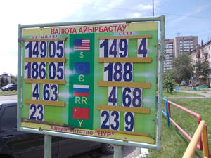 Курс валют юань рубль