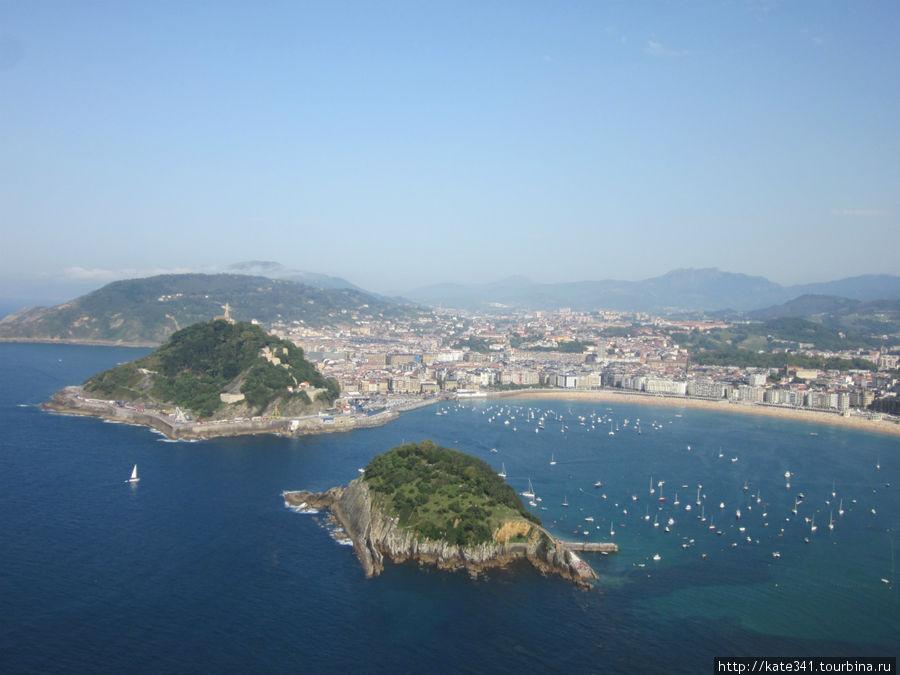 Basque Country on the map Koukounari