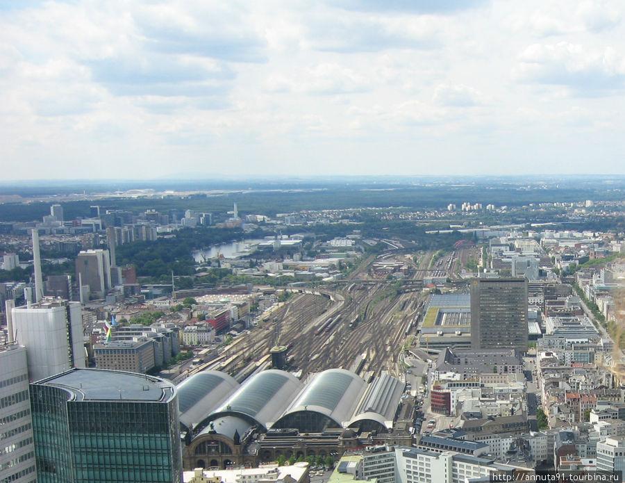Вид на Hauptbahnhof