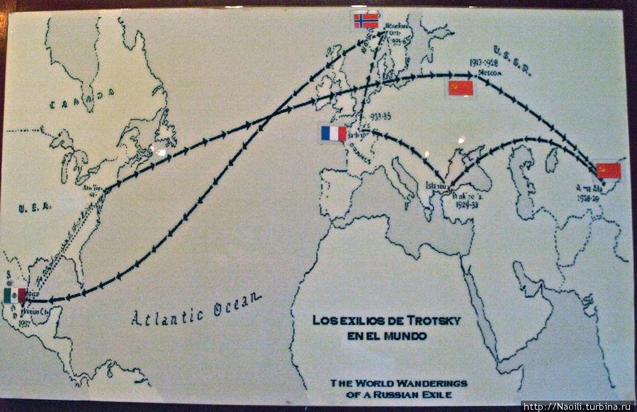 История эмиграции Льва Троцкого