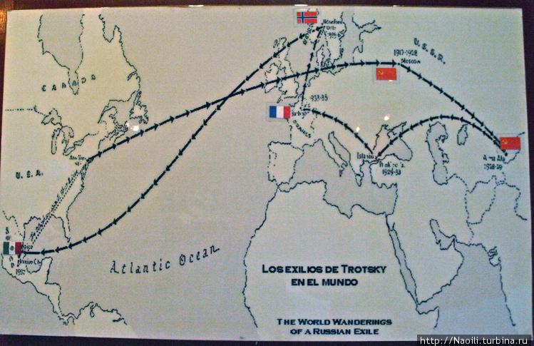 История эмиграции Льва Тр