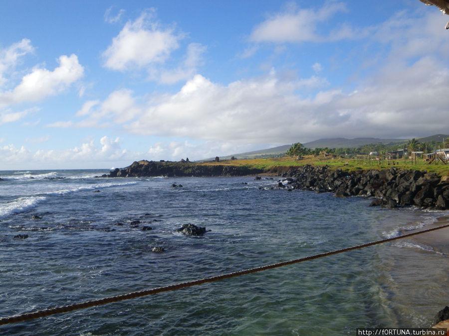 Панорама океана