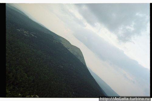 гора Круглица