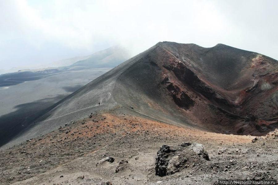 Этна — это целая планета. Один из двухсот кратеров.