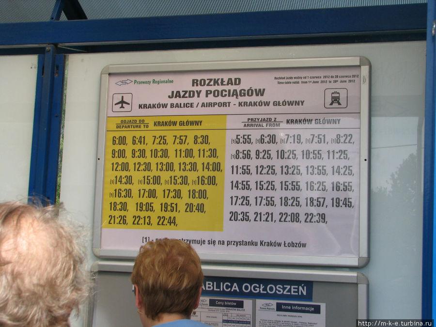 Расписание движения электрички