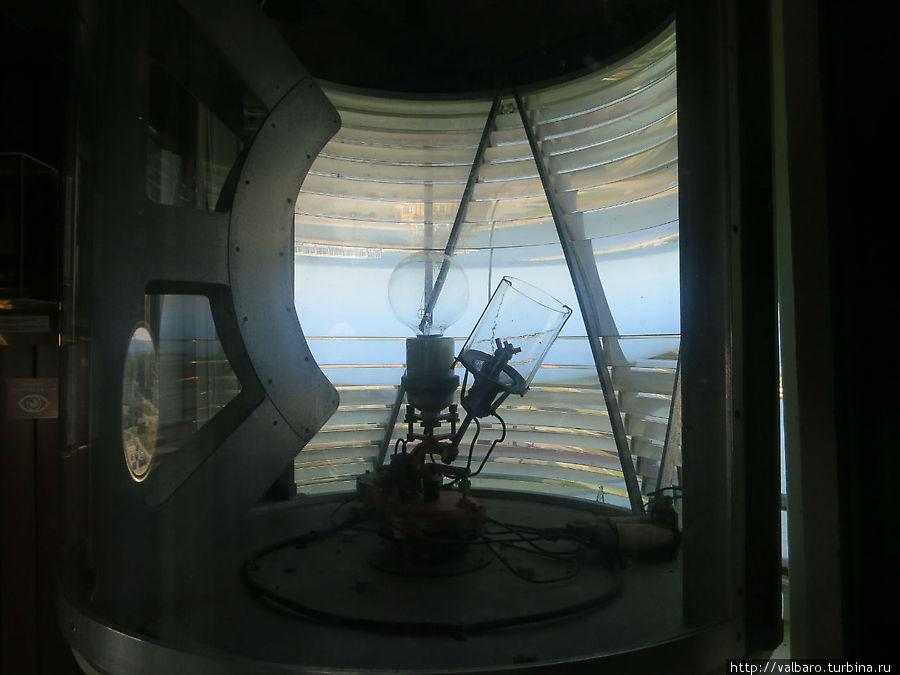 Фонарь маяка