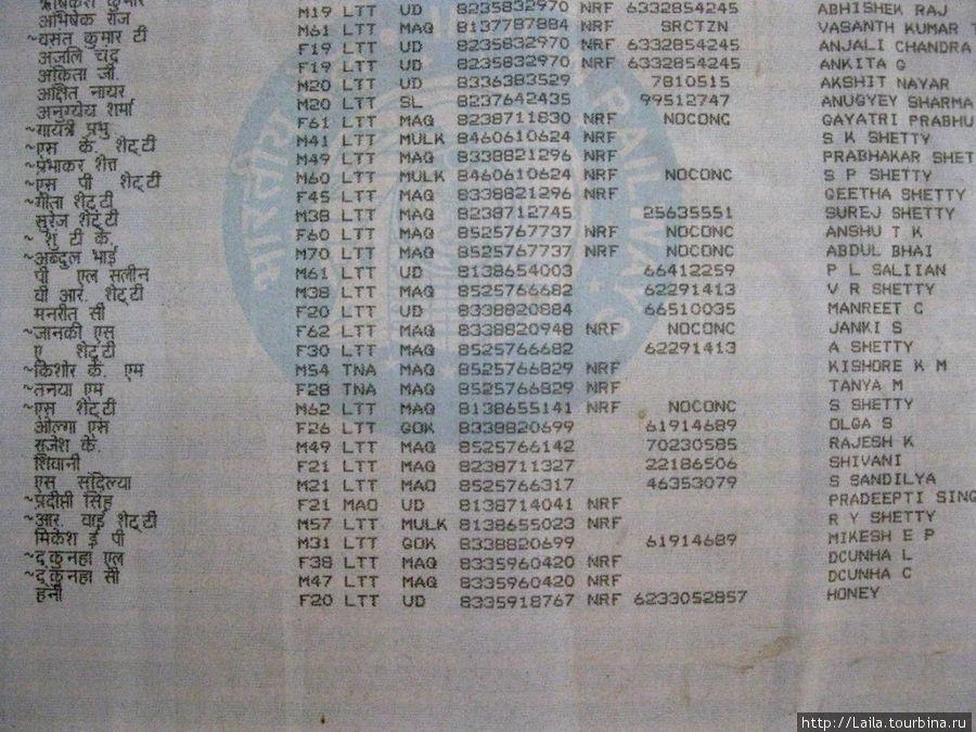 Список пассажиров поезда — моё имя 10ое снизу)