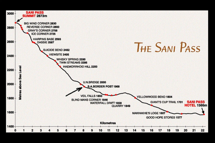 Стрелкой в середине отмечена граница ЮАР, вверху наш конечный путь.