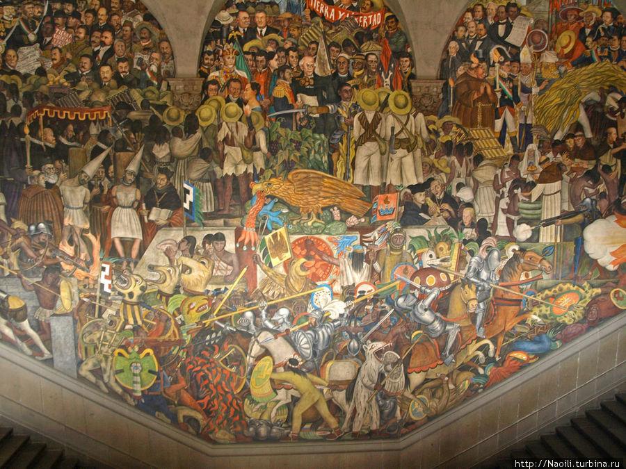 Центральная картина от завоевания индейцев (внизу) до эры капитализма (вверху)