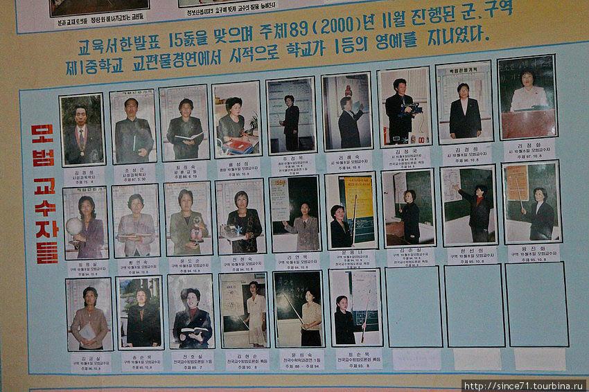 4. Пхеньян, КНДР