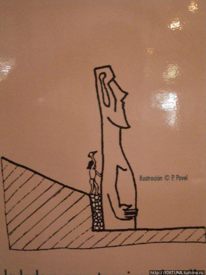 На стенде рисунки варианты поднятия статуй
